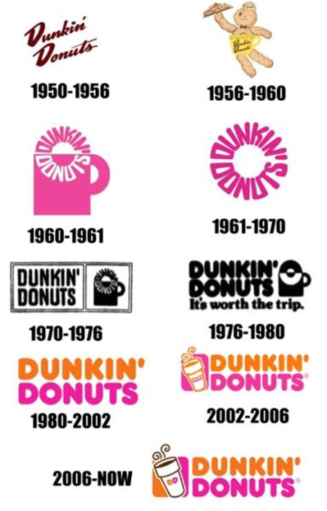 The Evolution of Company Logos over Time (19 pics