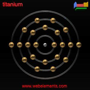 Titanium»properties of free atoms [WebElements Periodic Table]
