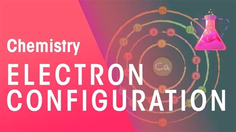 Drawing electron configuration diagrams | Chemistry for