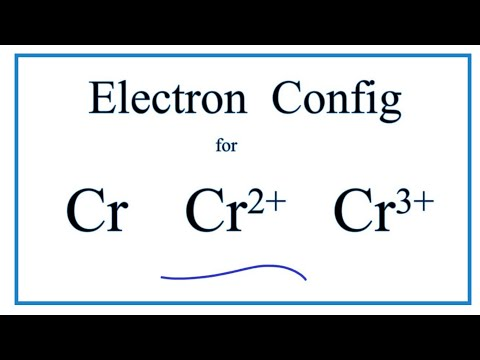 Condensed Electron Configuration - YouTube