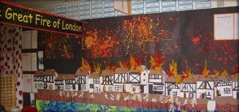 Great Fire of London Classroom Displays - Primary Facts